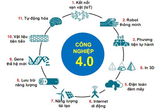 nen-cong-nghiep-40